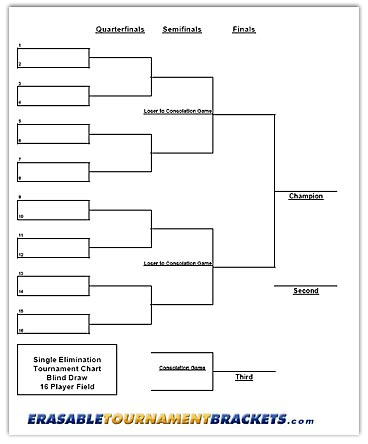 Tournament Brackets Template 8 Teams submited images | Pic2Fly