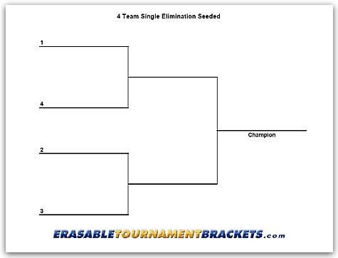 Cornhole Tournament Bracket