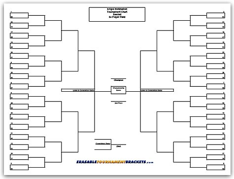 Team Single Seeded Tournament Brackets - Cornhole Tournament Brackets