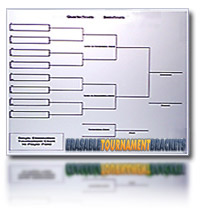 Laminated Erasable Tournament Brackets